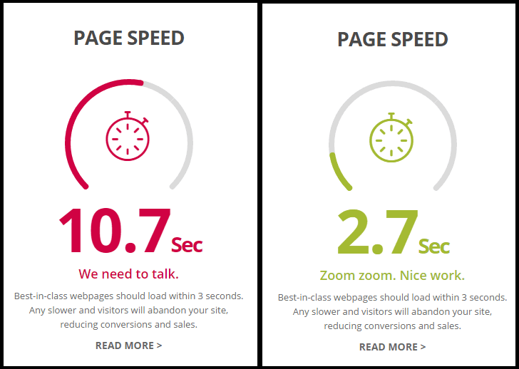 Slow Web Sites Cost More Than You Think!