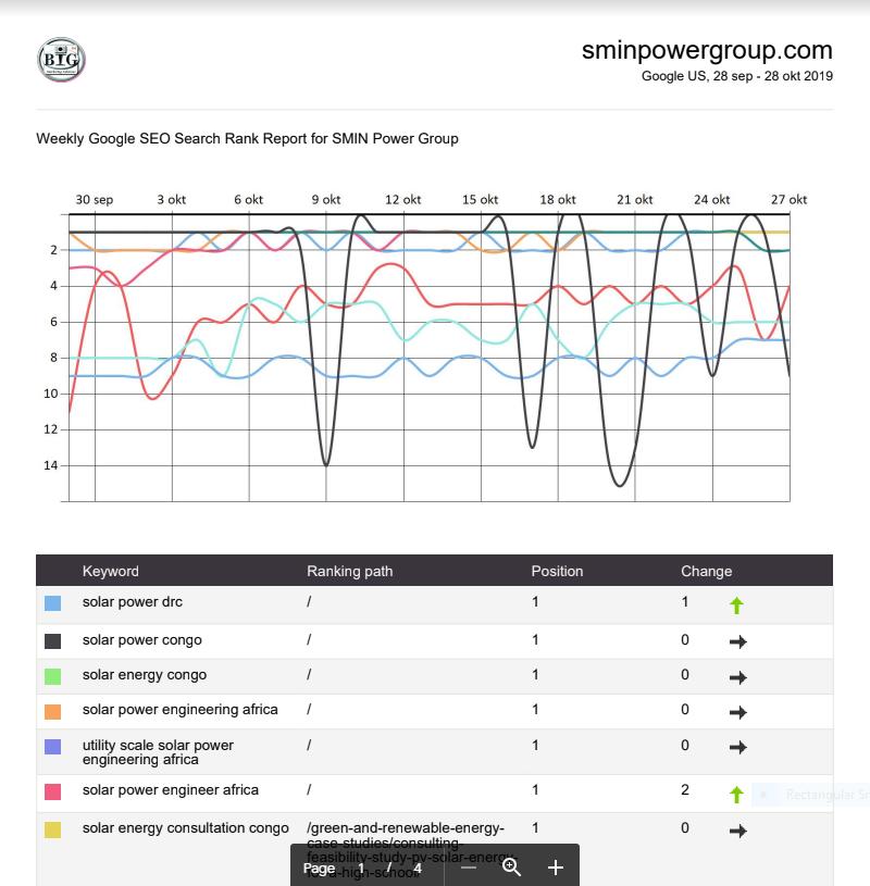 SEO Google Rank Number One Global Scale